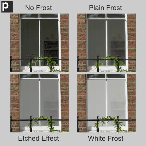 Types of frost