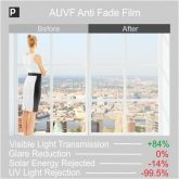 UV Protection Window Film AUVF
